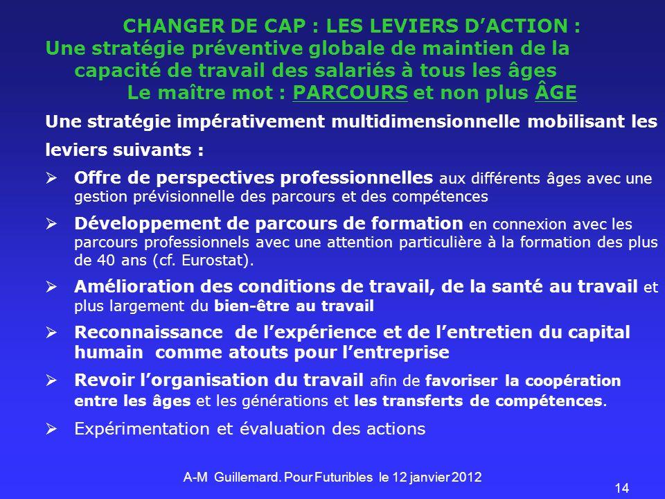 14 CHANGER DE CAP : LES LEVIERS DACTION : Une stratégie préventive globale de maintien de la capacité de travail des salariés à tous les âges Le maîtr