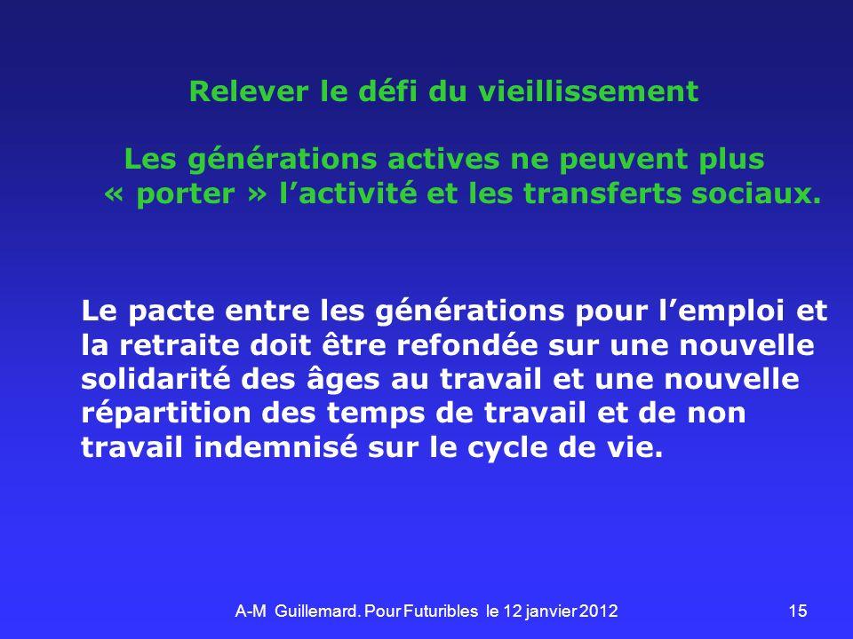 15 Relever le défi du vieillissement Les générations actives ne peuvent plus « porter » lactivité et les transferts sociaux. Le pacte entre les généra