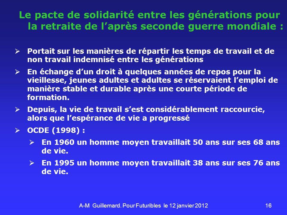16 Le pacte de solidarité entre les générations pour la retraite de laprès seconde guerre mondiale : Portait sur les manières de répartir les temps de