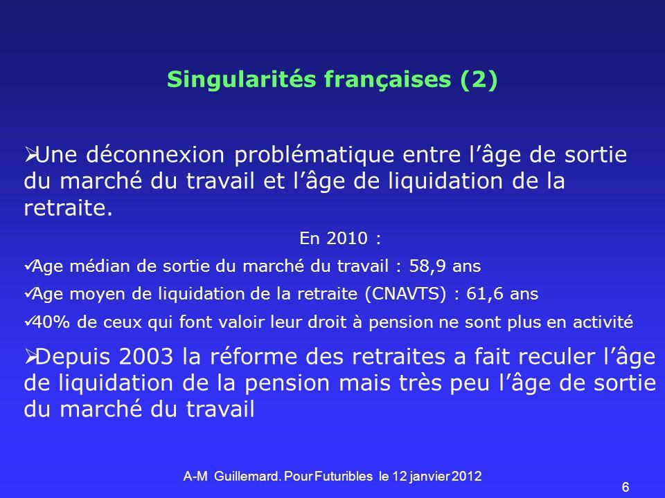 Singularités françaises (2) Une déconnexion problématique entre lâge de sortie du marché du travail et lâge de liquidation de la retraite. En 2010 : A