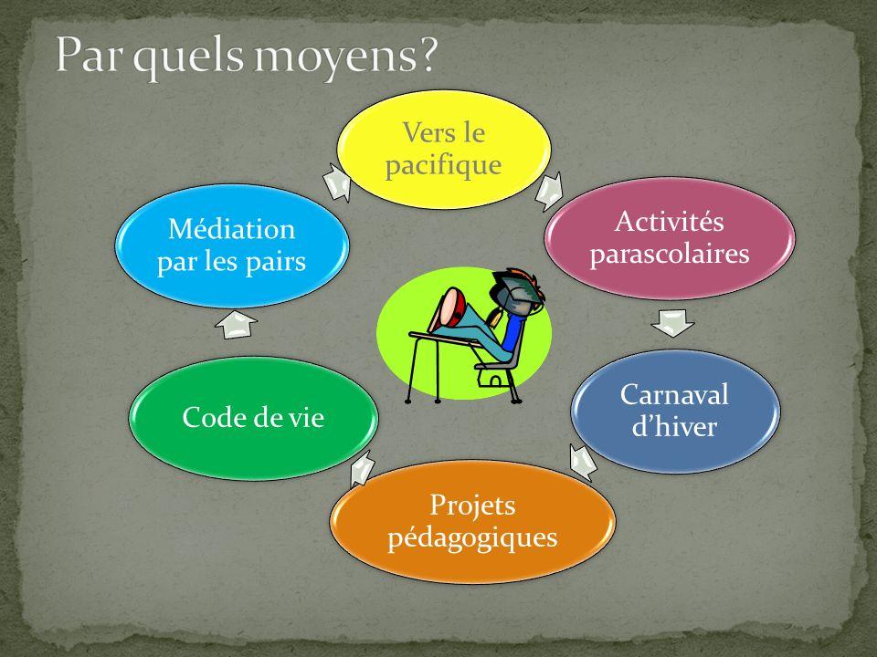 Vers le pacifique Activités parascolaires Carnaval dhiver Projets pédagogiques Code de vie Médiation par les pairs