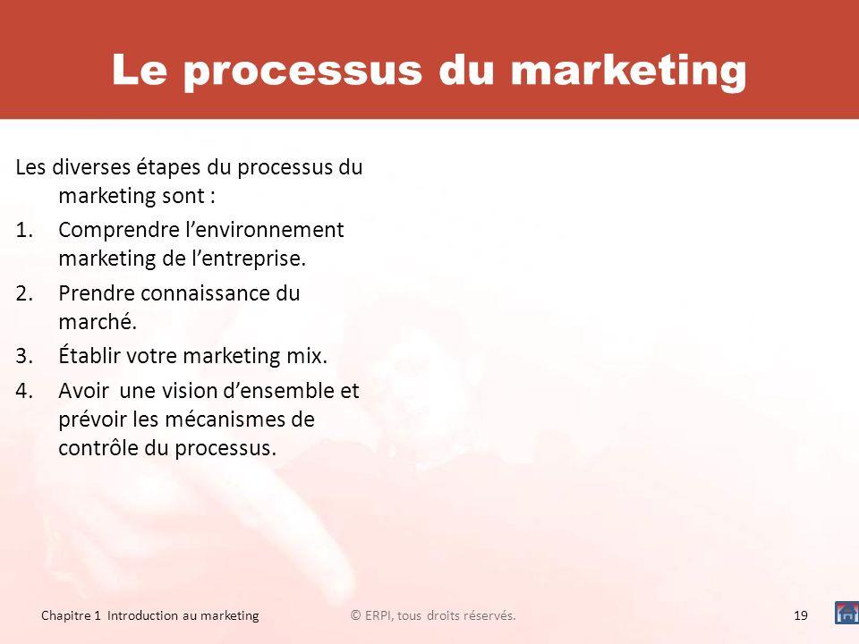Le processus du marketing © ERPI, tous droits réservés.19 Chapitre 1 Introduction au marketing Les diverses étapes du processus du marketing sont : 1.