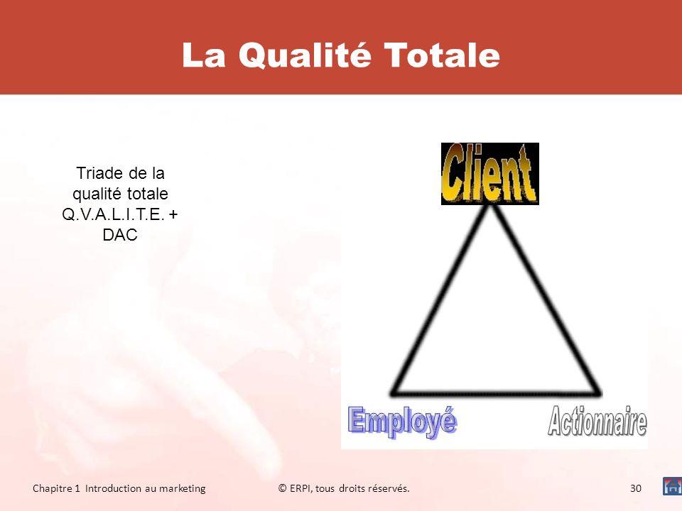 La Qualité Totale Chapitre 1 Introduction au marketing© ERPI, tous droits réservés.30 Triade de la qualité totale Q.V.A.L.I.T.E. + DAC