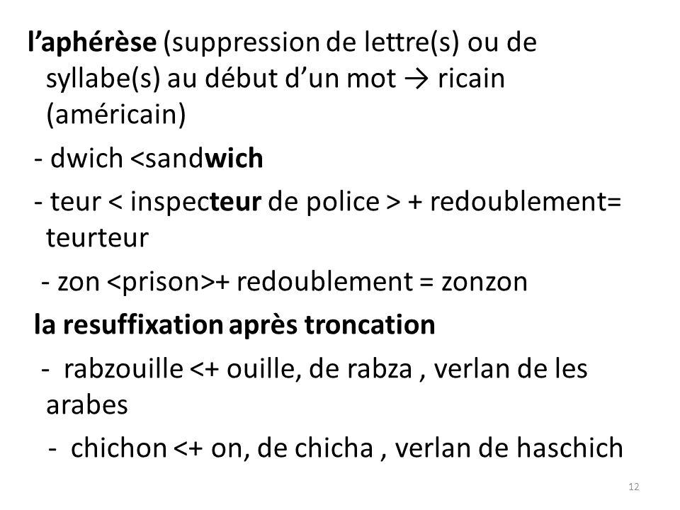 laphérèse (suppression de lettre(s) ou de syllabe(s) au début dun mot ricain (américain) - dwich <sandwich - teur + redoublement= teurteur - zon + redoublement = zonzon la resuffixation après troncation - rabzouille <+ ouille, de rabza, verlan de les arabes - chichon <+ on, de chicha, verlan de haschich 12