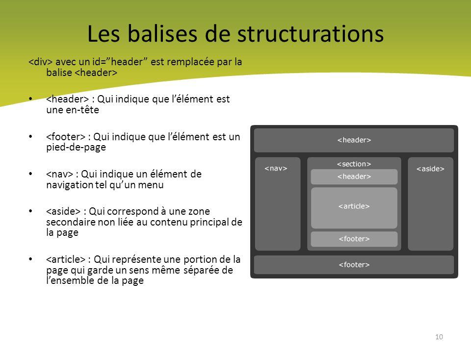 Avec HTML5, une séparation Contenu Présentation Structure 11