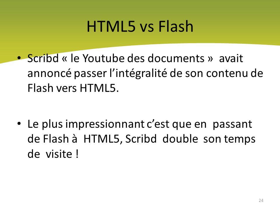 HTML5 vs Flash Scribd « le Youtube des documents » avait annoncé passer lintégralité de son contenu de Flash vers HTML5. Le plus impressionnant cest q