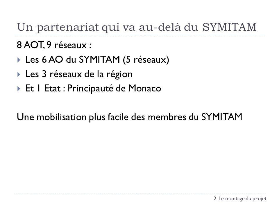 Un partenariat qui va au-delà du SYMITAM 8 AOT, 9 réseaux : Les 6 AO du SYMITAM (5 réseaux) Les 3 réseaux de la région Et 1 Etat : Principauté de Mona