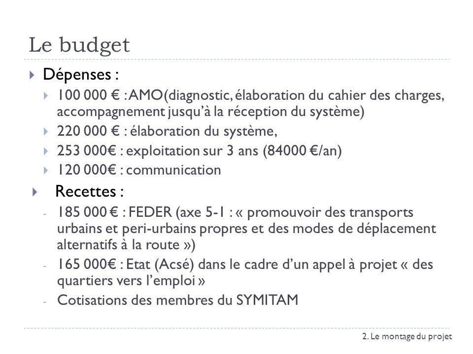 Le budget Dépenses : 100 000 : AMO(diagnostic, élaboration du cahier des charges, accompagnement jusquà la réception du système) 220 000 : élaboration