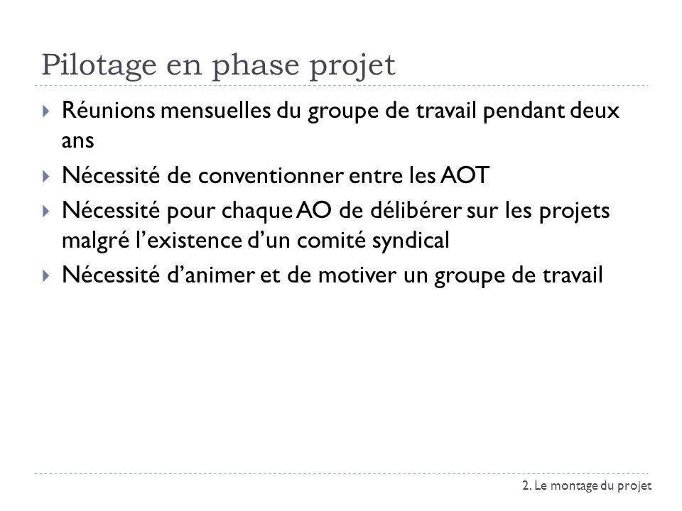 Pilotage en phase projet Réunions mensuelles du groupe de travail pendant deux ans Nécessité de conventionner entre les AOT Nécessité pour chaque AO d