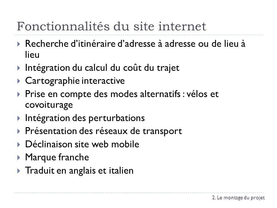 Fonctionnalités du site internet Recherche ditinéraire dadresse à adresse ou de lieu à lieu Intégration du calcul du coût du trajet Cartographie inter