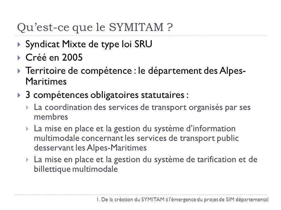 Quest-ce que le SYMITAM ? Syndicat Mixte de type loi SRU Créé en 2005 Territoire de compétence : le département des Alpes- Maritimes 3 compétences obl