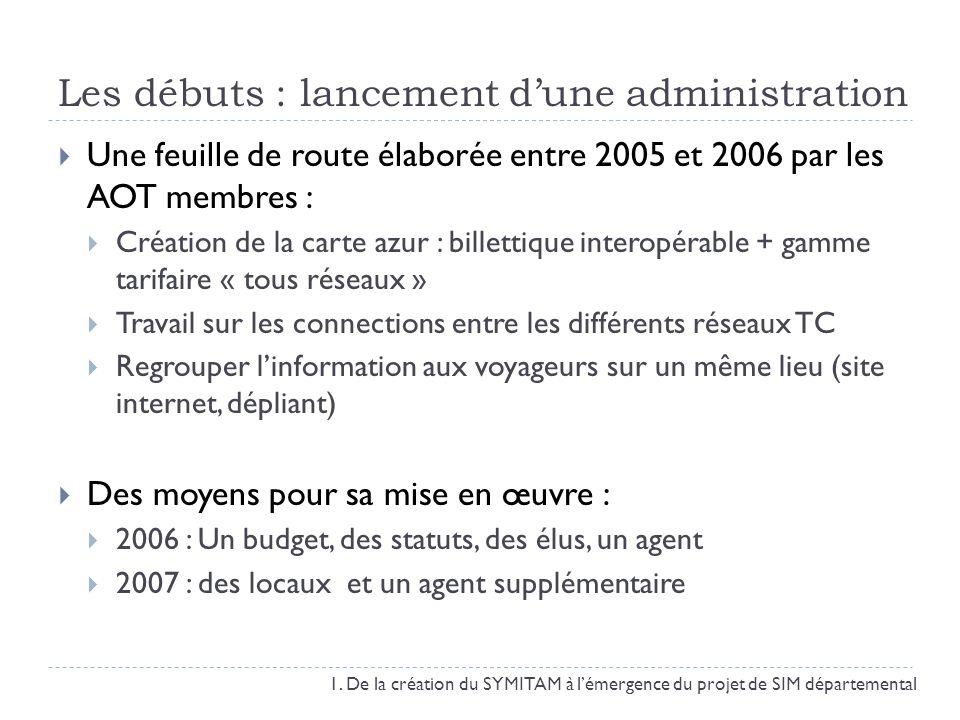 Les débuts : lancement dune administration Une feuille de route élaborée entre 2005 et 2006 par les AOT membres : Création de la carte azur : billetti