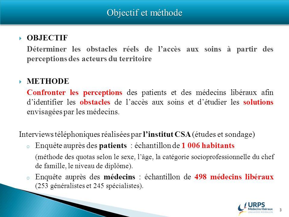 3 Objectif et méthode OBJECTIF Déterminer les obstacles réels de laccès aux soins à partir des perceptions des acteurs du territoire METHODE Confronte