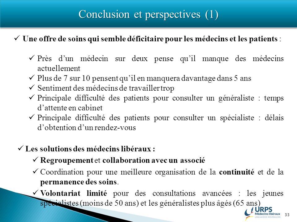 33 Conclusion et perspectives (1) Une offre de soins qui semble déficitaire pour les médecins et les patients : Près dun médecin sur deux pense quil m