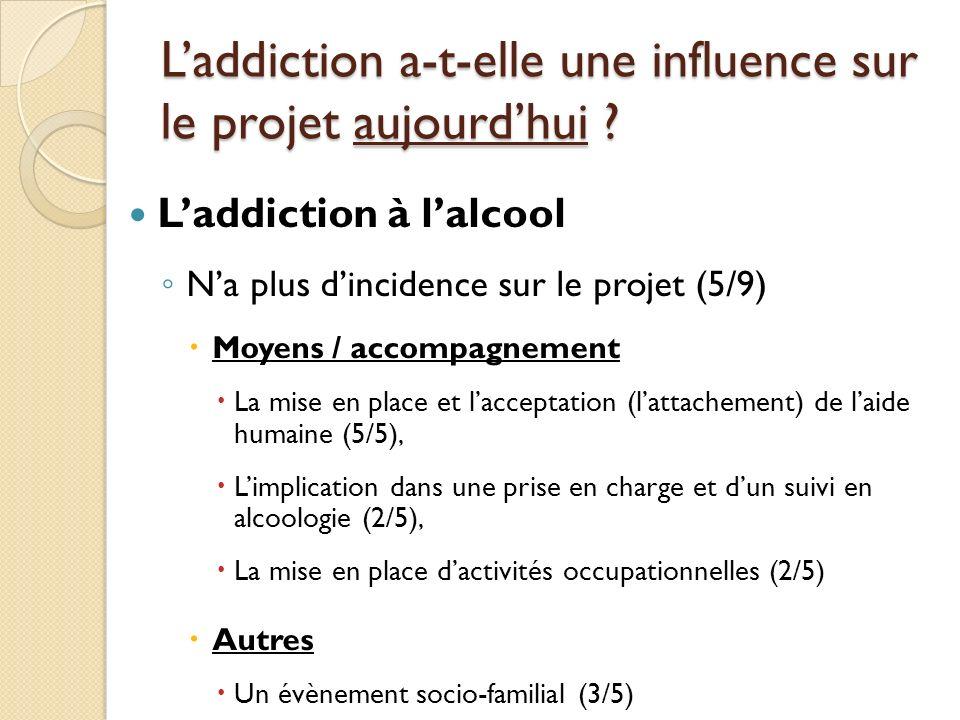 Laddiction a-t-elle une influence sur le projet aujourdhui .