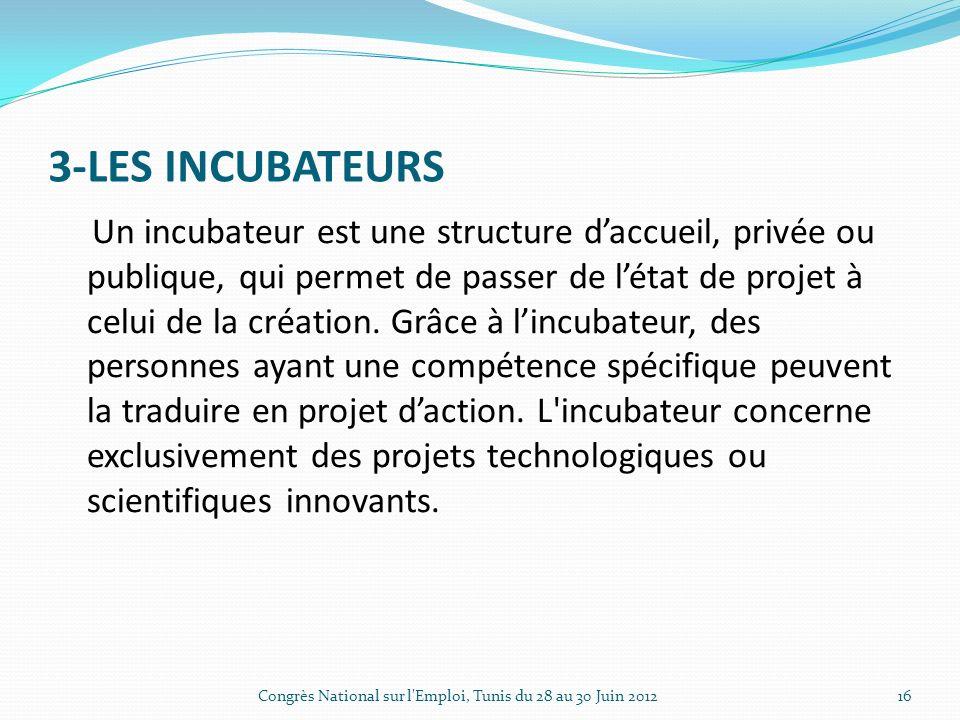 3-LES INCUBATEURS Un incubateur est une structure daccueil, privée ou publique, qui permet de passer de létat de projet à celui de la création.