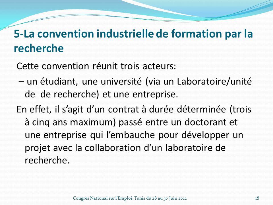 5-La convention industrielle de formation par la recherche Cette convention réunit trois acteurs: – un étudiant, une université (via un Laboratoire/unité de de recherche) et une entreprise.