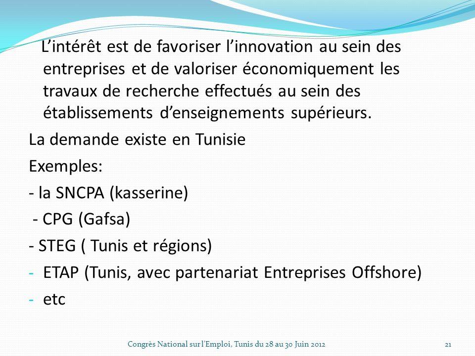 Lintérêt est de favoriser linnovation au sein des entreprises et de valoriser économiquement les travaux de recherche effectués au sein des établissements denseignements supérieurs.
