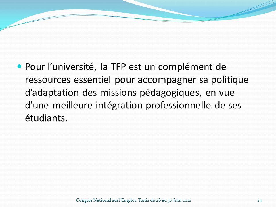 Pour luniversité, la TFP est un complément de ressources essentiel pour accompagner sa politique dadaptation des missions pédagogiques, en vue dune meilleure intégration professionnelle de ses étudiants.