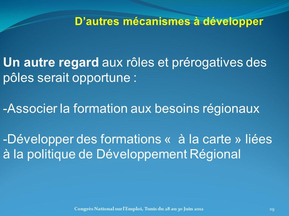 Dautres mécanismes à développer Congrès National sur l Emploi, Tunis du 28 au 30 Juin 201229 Un autre regard aux rôles et prérogatives des pôles serait opportune : -Associer la formation aux besoins régionaux -Développer des formations « à la carte » liées à la politique de Développement Régional