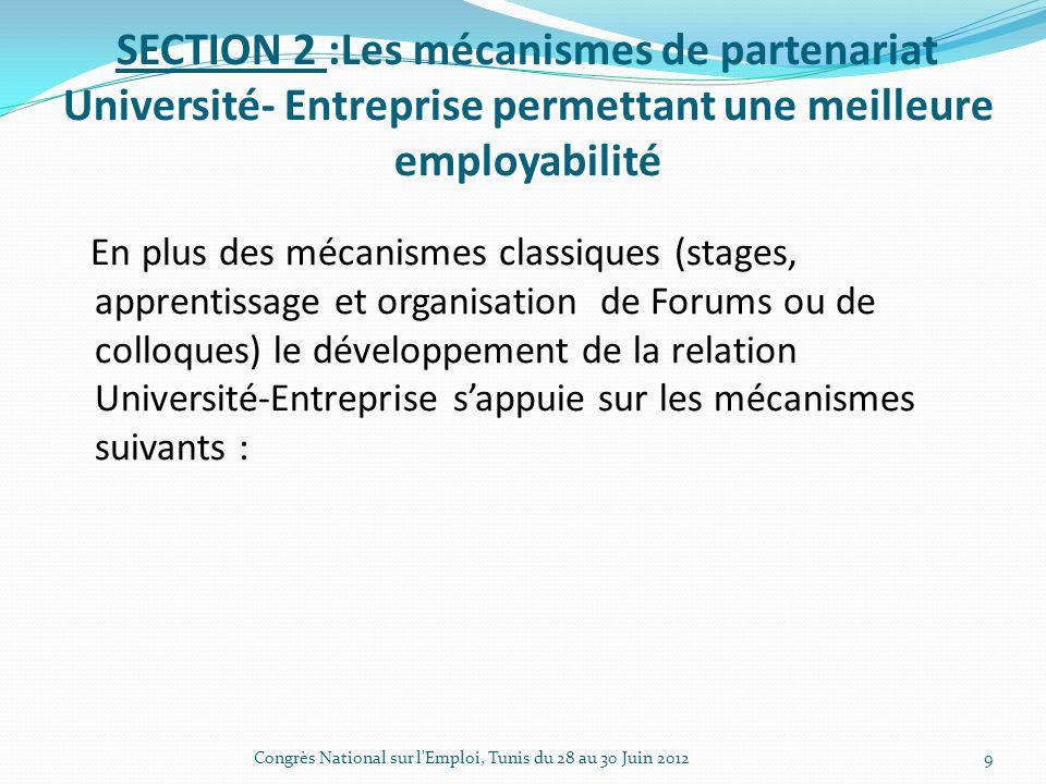 SECTION 2 :Les mécanismes de partenariat Université- Entreprise permettant une meilleure employabilité En plus des mécanismes classiques (stages, apprentissage et organisation de Forums ou de colloques) le développement de la relation Université-Entreprise sappuie sur les mécanismes suivants : Congrès National sur l Emploi, Tunis du 28 au 30 Juin 20129