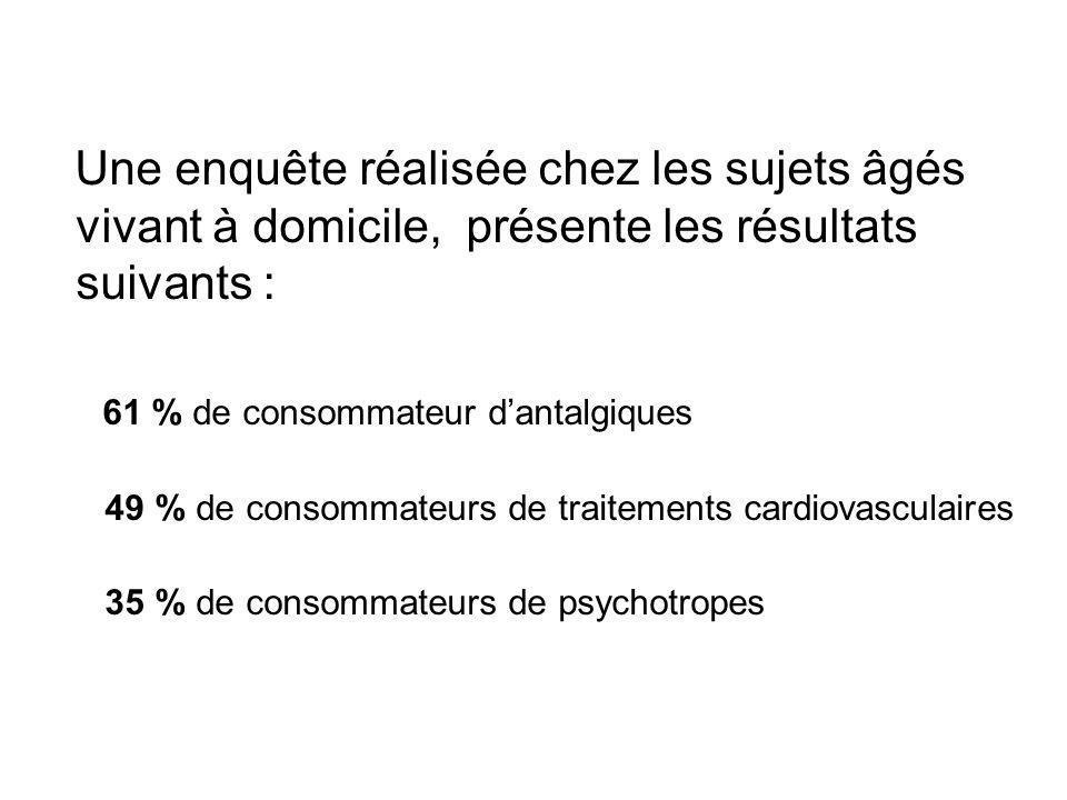 Une enquête réalisée chez les sujets âgés vivant à domicile, présente les résultats suivants : 61 % de consommateur dantalgiques 49 % de consommateurs de traitements cardiovasculaires 35 % de consommateurs de psychotropes