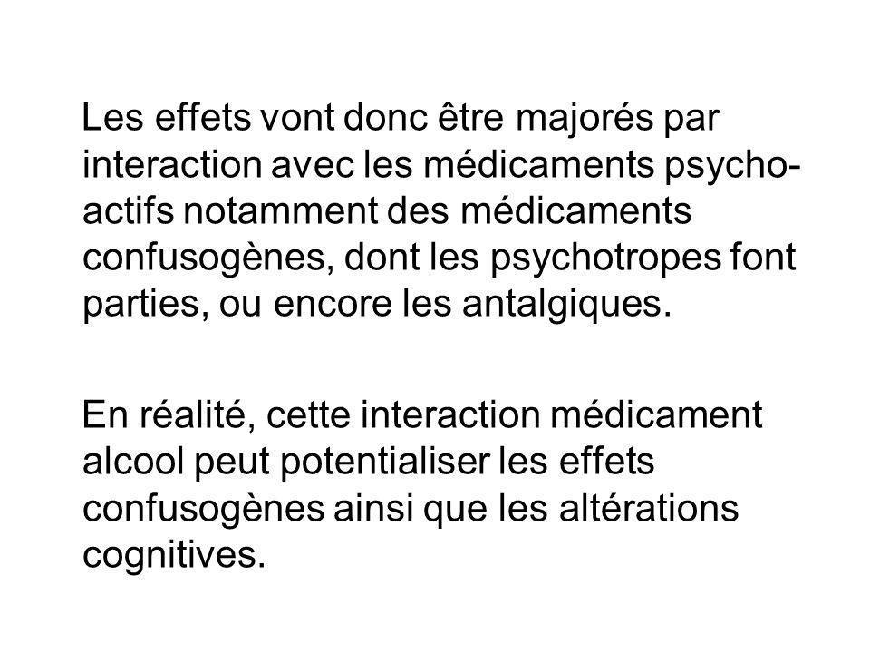 Les effets vont donc être majorés par interaction avec les médicaments psycho- actifs notamment des médicaments confusogènes, dont les psychotropes fo