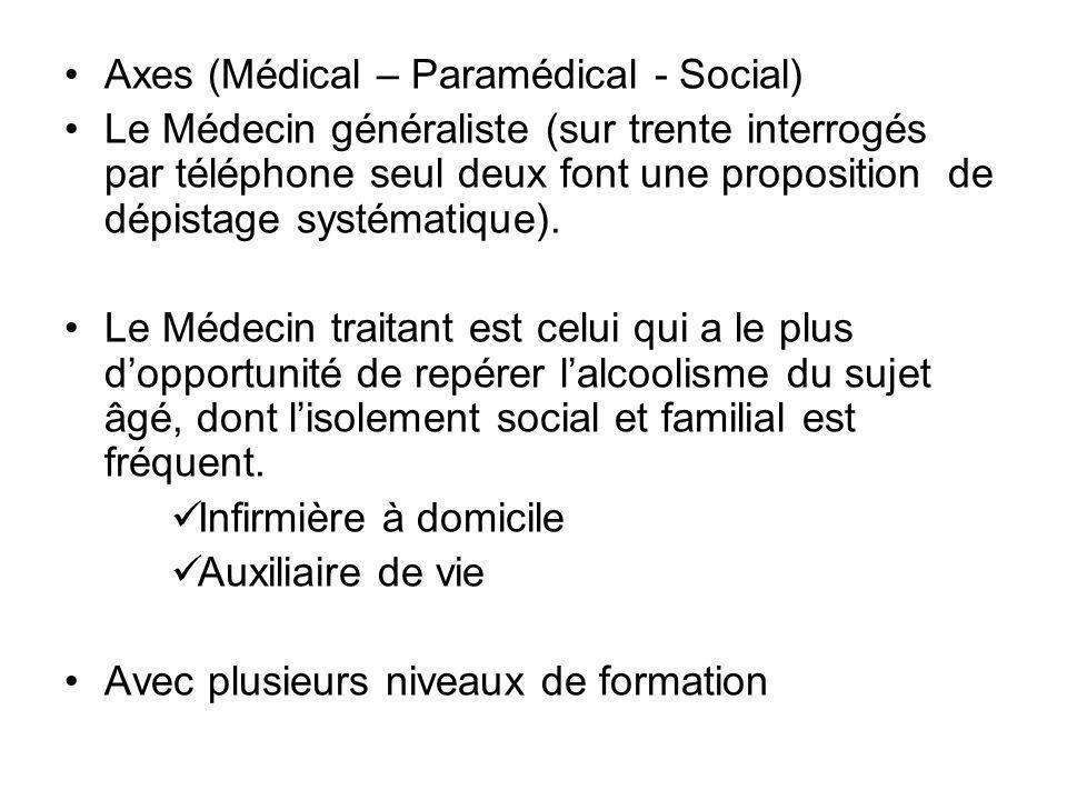 Axes (Médical – Paramédical - Social) Le Médecin généraliste (sur trente interrogés par téléphone seul deux font une proposition de dépistage systématique).