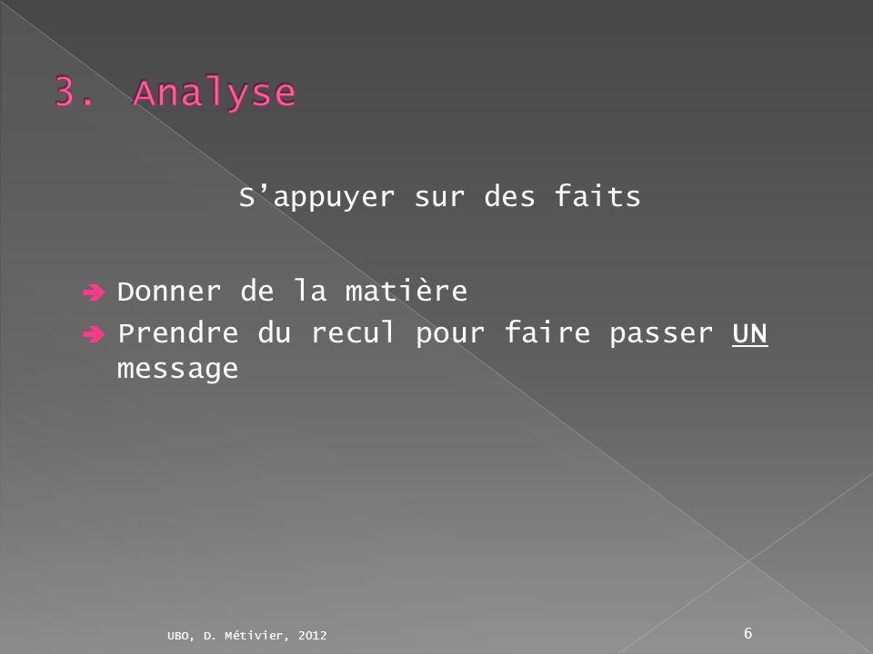 Donner de la matière Prendre du recul pour faire passer UN message UBO, D. Métivier, 2012 6 Sappuyer sur des faits