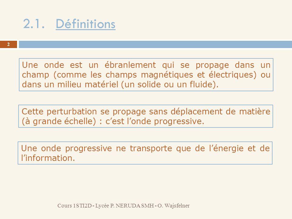 2.1. Définitions Une onde est un ébranlement qui se propage dans un champ (comme les champs magnétiques et électriques) ou dans un milieu matériel (un