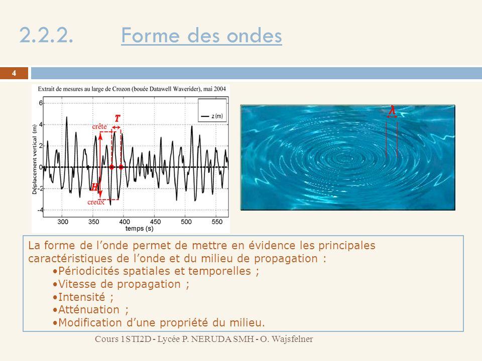 2.2.2. Forme des ondes 4 Cours 1STI2D - Lycée P. NERUDA SMH - O. Wajsfelner λ La forme de londe permet de mettre en évidence les principales caractéri