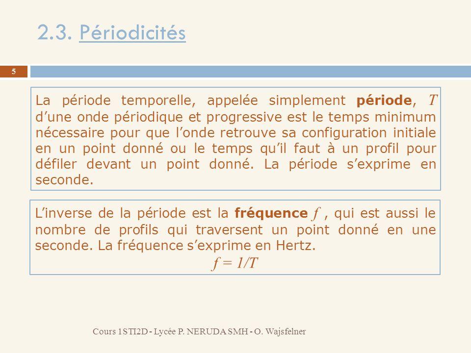2.3. Périodicités 5 Cours 1STI2D - Lycée P. NERUDA SMH - O. Wajsfelner La période temporelle, appelée simplement période, T dune onde périodique et pr