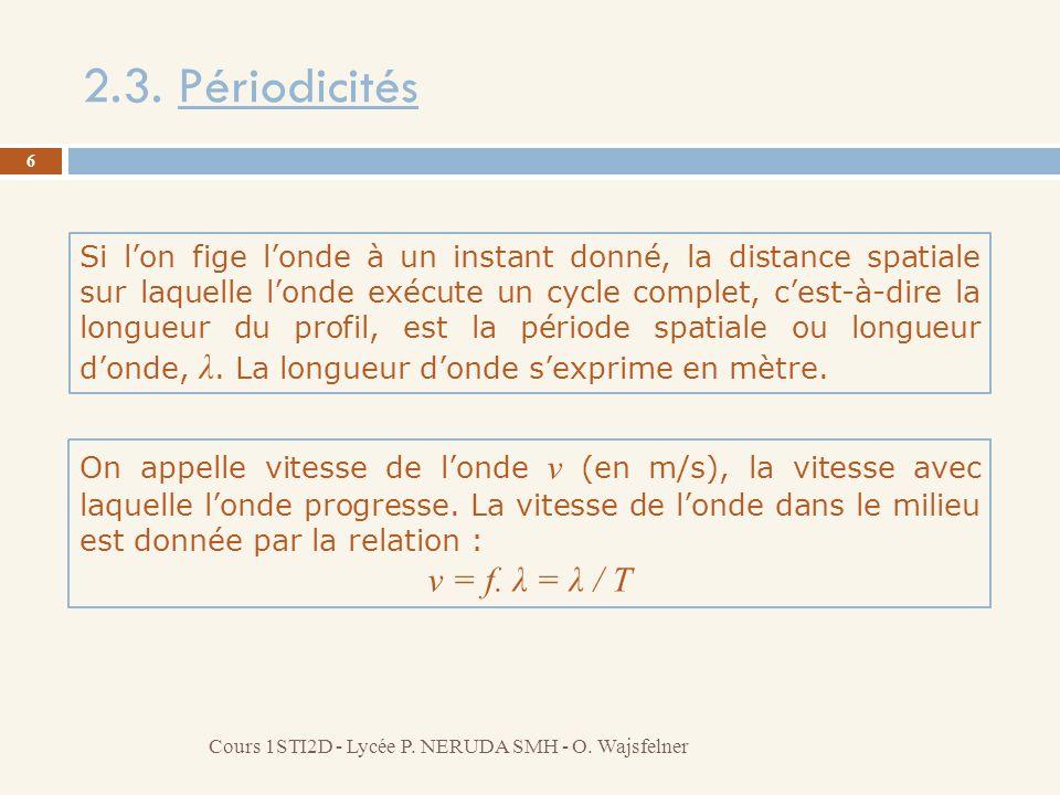 2.3. Périodicités Si lon fige londe à un instant donné, la distance spatiale sur laquelle londe exécute un cycle complet, cest-à-dire la longueur du p
