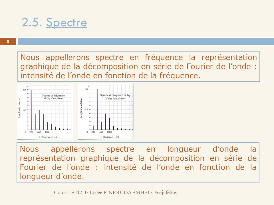 2.5. Spectre Nous appellerons spectre en fréquence la représentation graphique de la décomposition en série de Fourier de londe : intensité de londe e