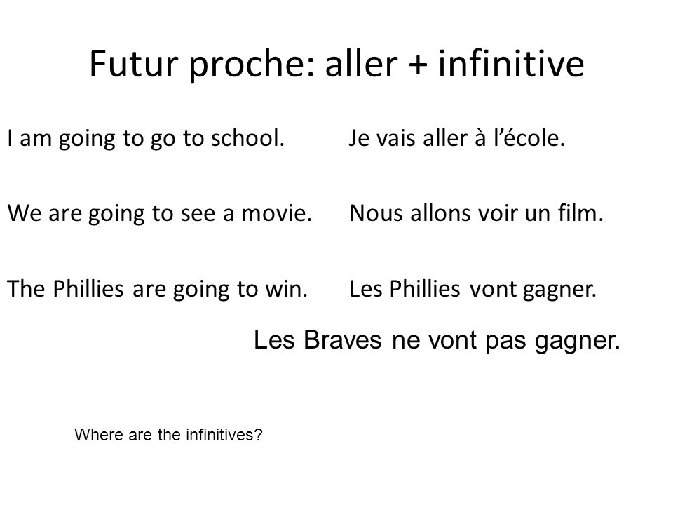 Futur proche: aller + infinitive I am going to go to school. We are going to see a movie. The Phillies are going to win. Je vais aller à lécole. Nous
