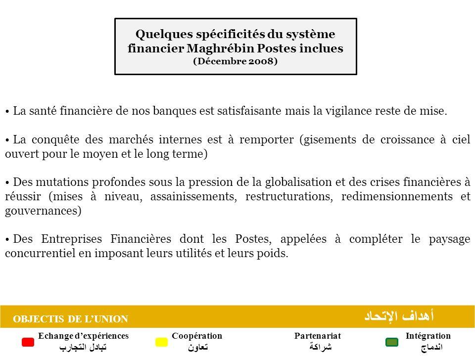 La santé financière de nos banques est satisfaisante mais la vigilance reste de mise.