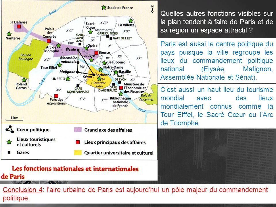 Conclusion 5: Grâce à son patrimoine et à ses grands aéroports mondiaux, laire urbaine de Paris est aujourdhui la 1 ère région touristique mondiale (6 millions de visiteurs par an).