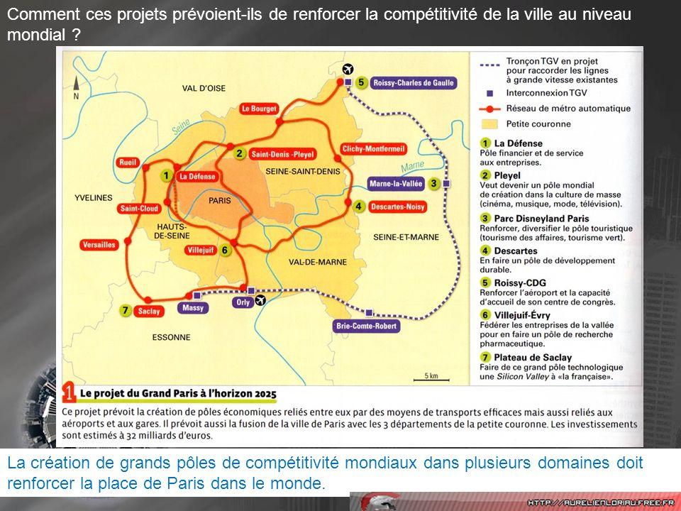 Conclusion 7: Les projets daménagements doivent aussi permettre à laire urbaine de Paris de rester très compétitive.
