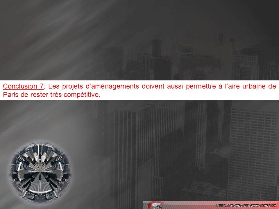 Finalement, quel sera la résultat du développement des transports et des pôles de compétitivité dans laire urbaine parisienne .