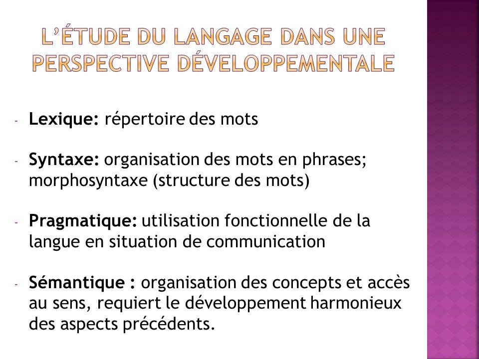 - Lexique: répertoire des mots - Syntaxe: organisation des mots en phrases; morphosyntaxe (structure des mots) - Pragmatique: utilisation fonctionnell