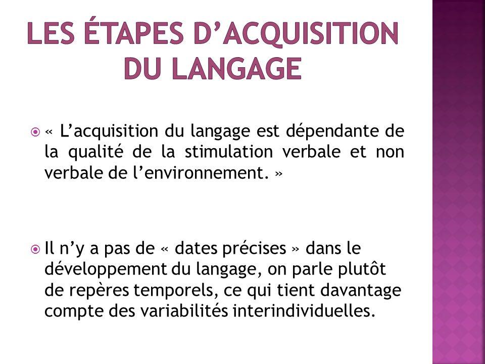 « Lacquisition du langage est dépendante de la qualité de la stimulation verbale et non verbale de lenvironnement. » Il ny a pas de « dates précises »