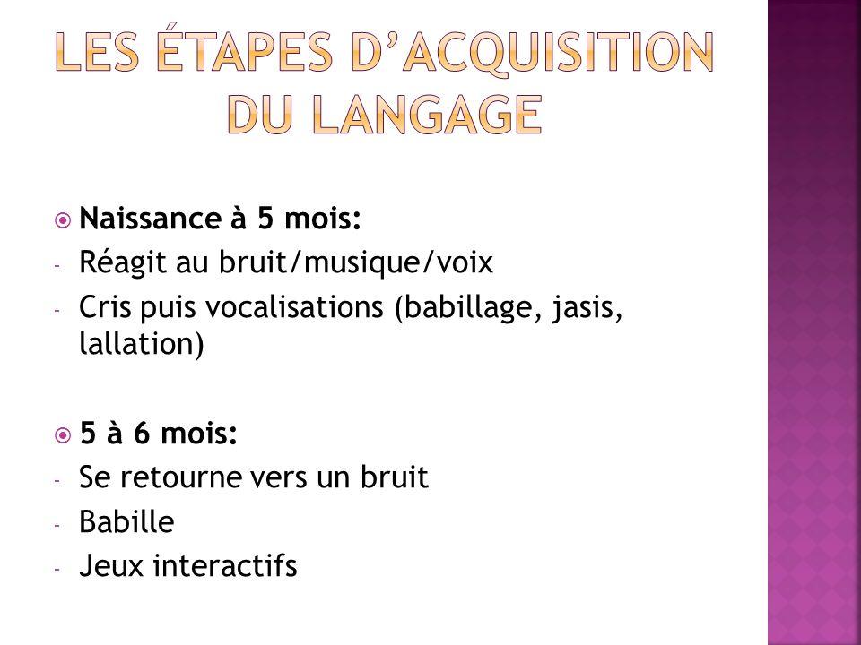 Naissance à 5 mois: - Réagit au bruit/musique/voix - Cris puis vocalisations (babillage, jasis, lallation) 5 à 6 mois: - Se retourne vers un bruit - B