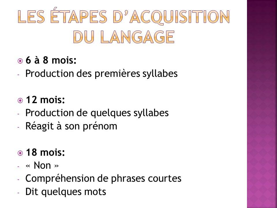 6 à 8 mois: - Production des premières syllabes 12 mois: - Production de quelques syllabes - Réagit à son prénom 18 mois: - « Non » - Compréhension de