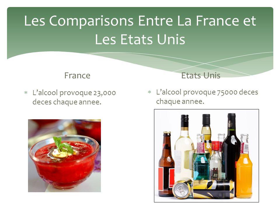 Les Comparisons Entre La France et Les Etats Unis France Lalcool provoque 23,000 deces chaque annee.