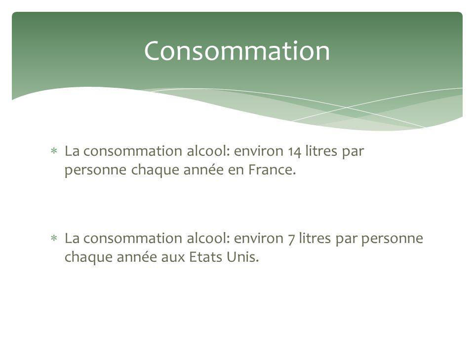 La consommation alcool: environ 14 litres par personne chaque année en France.