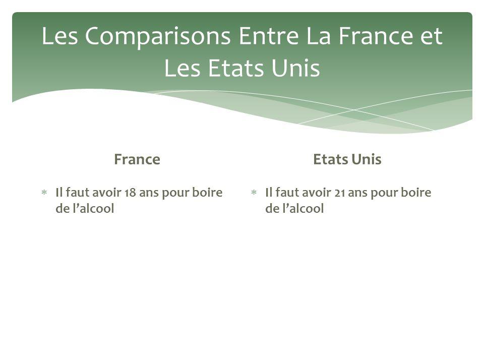 Les Comparisons Entre La France et Les Etats Unis France Il faut avoir 18 ans pour boire de lalcool Etats Unis Il faut avoir 21 ans pour boire de lalcool