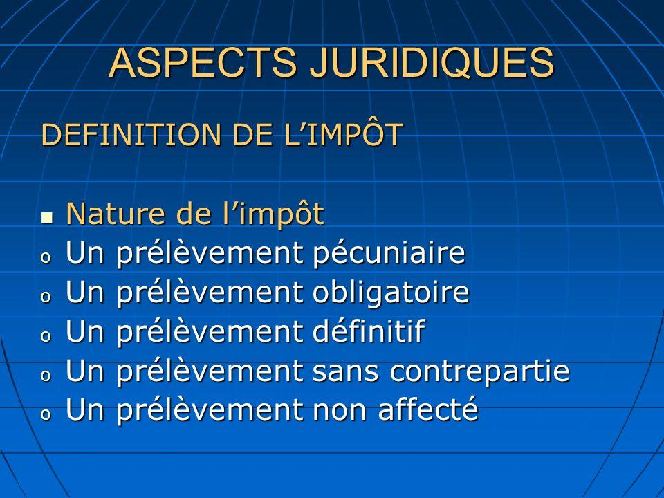 ASPECTS JURIDIQUES INTERACTION ENTRE LES SOURCES DE LIMPÔT Prévalence des sources externes Prévalence des sources externes (cf.