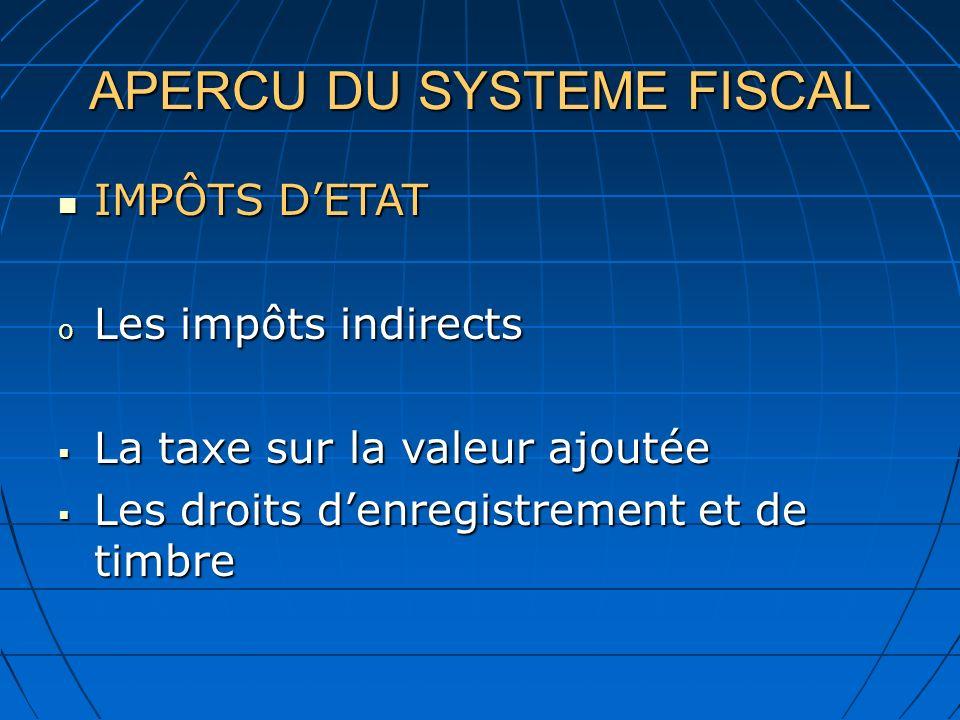 APERCU DU SYSTEME FISCAL IMPÔTS DETAT IMPÔTS DETAT o Les impôts indirects La taxe sur la valeur ajoutée La taxe sur la valeur ajoutée Les droits denre