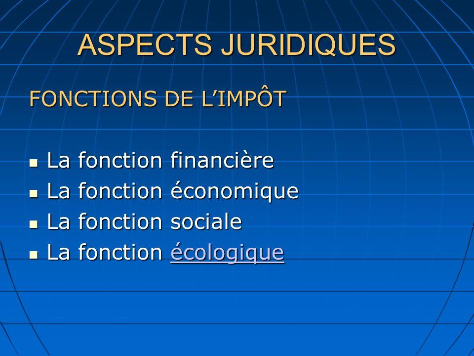 ASPECTS JURIDIQUES FONCTIONS DE LIMPÔT La fonction financière La fonction financière La fonction économique La fonction économique La fonction sociale