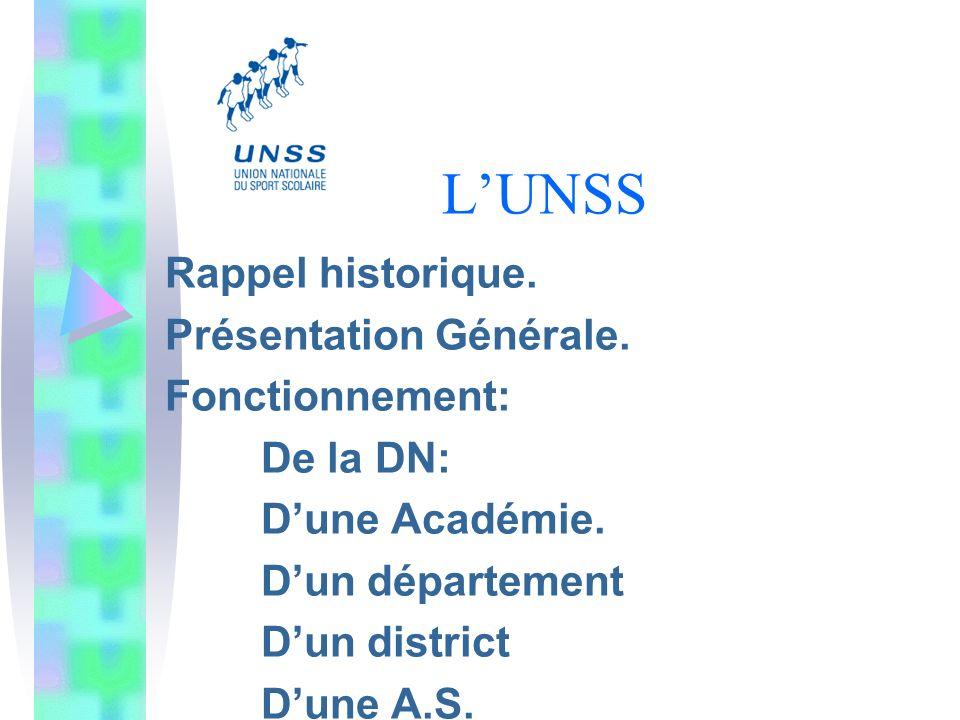 LUNSS Rappel historique. Présentation Générale. Fonctionnement: De la DN: Dune Académie. Dun département Dun district Dune A.S.